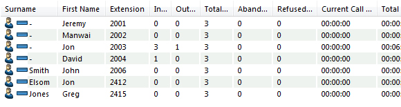 agent-stats2